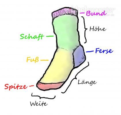Socks Basics – Tip, Foot, Heel, Shaft and Waistband